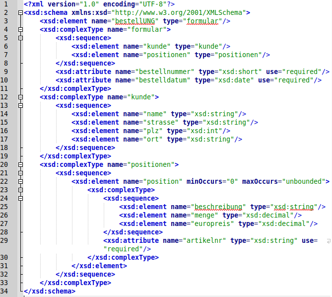 Structure Of Xml Testcases