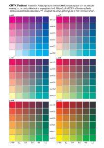 CYMK Farbtest